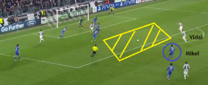 Juventus 2nd goal, Plenty of Space