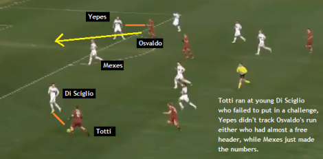Osvaldo's goal