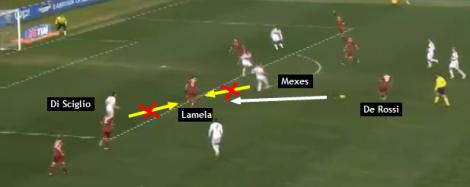 Lamela's 1st goal